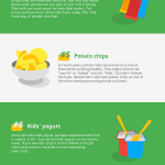 WARNING! These 10 Foods Are Terrible For Your Child's Body