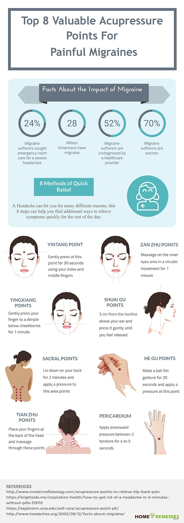 Top 8 Valuable Acupressure Points for Painful Migraines